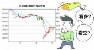 贵金属对冲交易投资方案