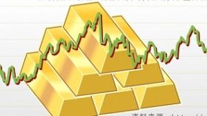 黄金期货价格交易预测