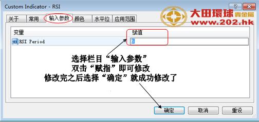 炒黄金MT4—RSI指标的应用课程