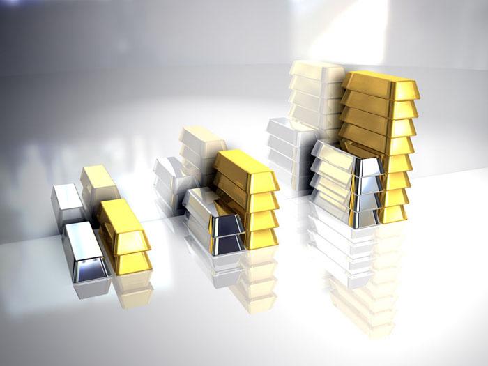 2. 贵金属现在有哪些产品种类市价