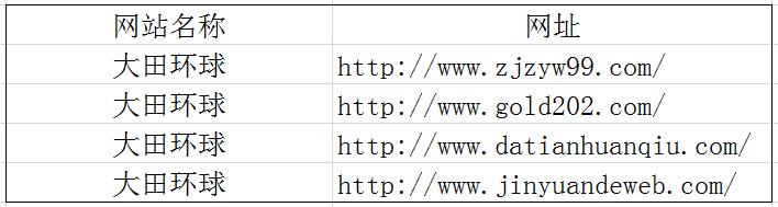 真实大田环球贵金属官网只有一个,小心误入假冒网站!
