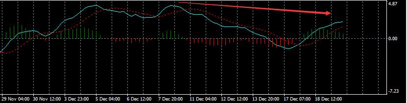 黃紹山:利率決議來襲,黃金何去何從