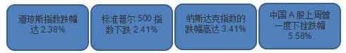 熊傲君:中美贸易战第二回合——两败俱伤与如何应对