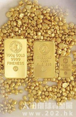 国际黄金交易有什么常用的技术指标?