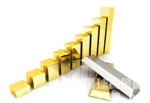 如何判断国际黄金现货价格走势?