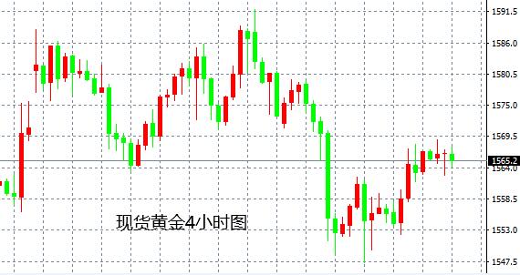 熊傲君:市场灰暗迎二月非农