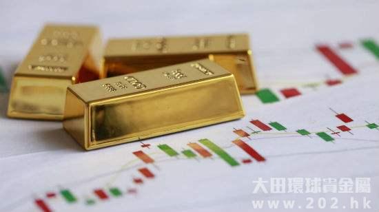 美元保持跌勢不大 黃金逐步企穩